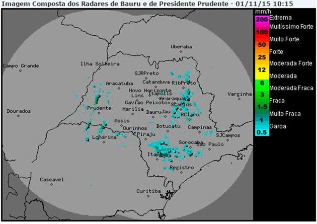 radar